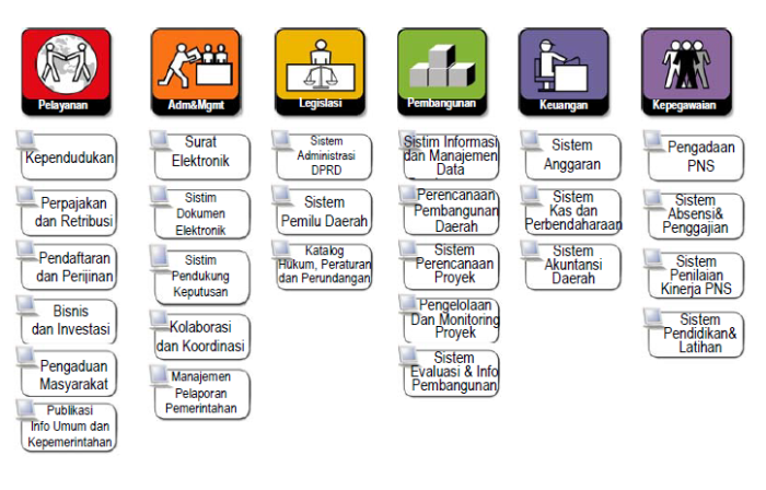 government functional framework 1