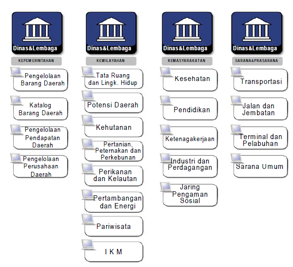 government functional framework 2