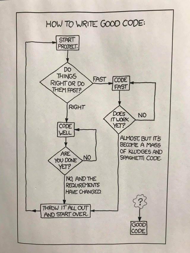 how-to-write-good-code