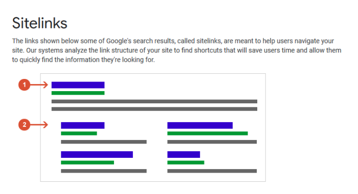 sitelinks-google-definition