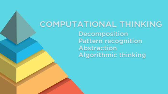 Computation-Thinking