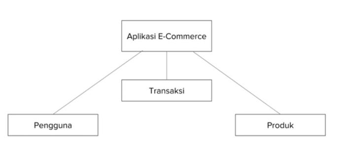 skema-microservices-2