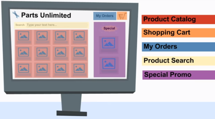 skema-microservices-3