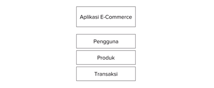 skema-microservices