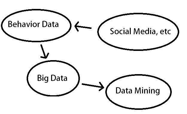 datamining-01